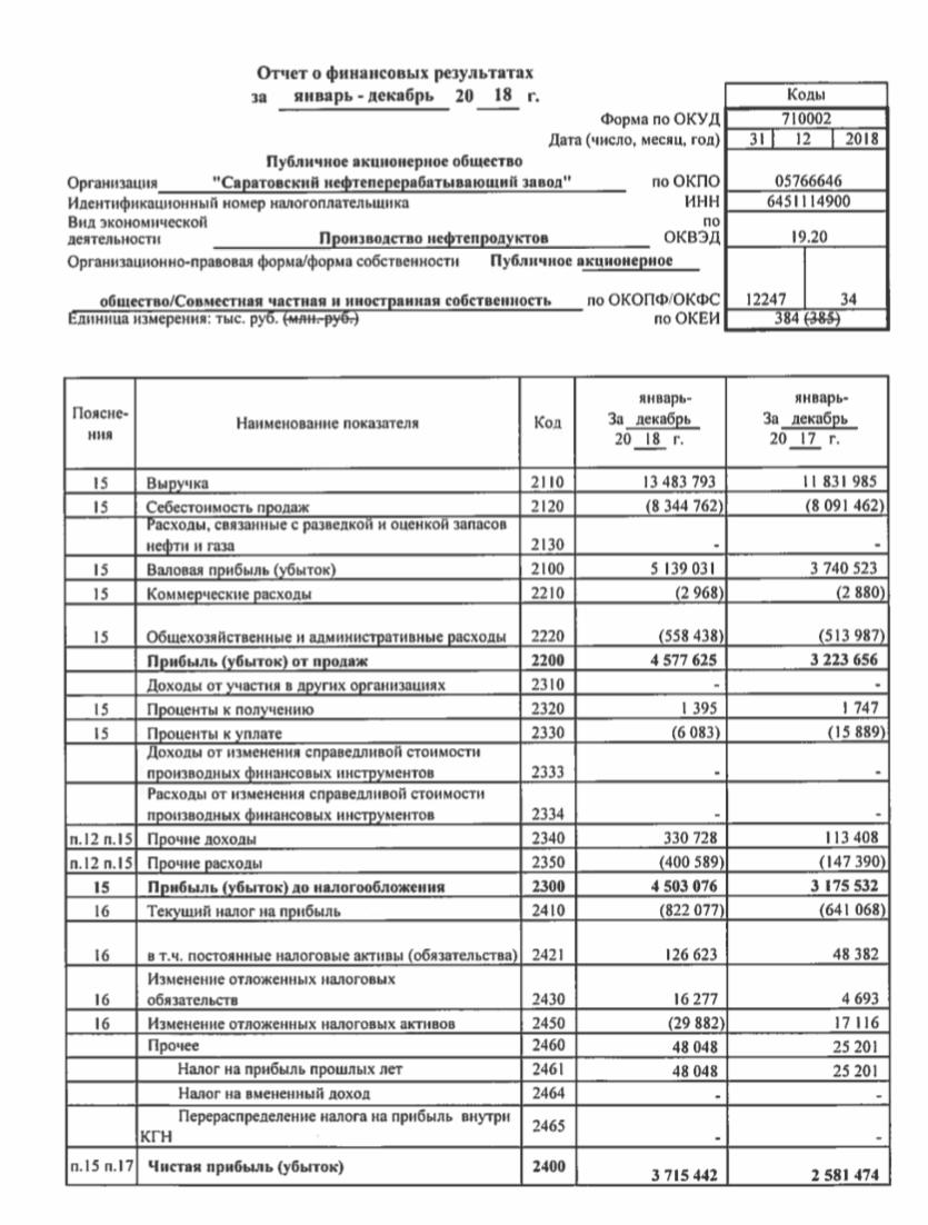 Саратовский НПЗ отчет за 2018 год РСБУ
